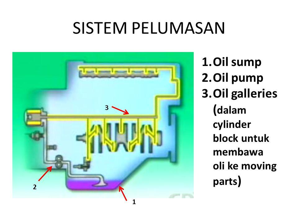 SISTEM PELUMASAN Oil sump Oil pump