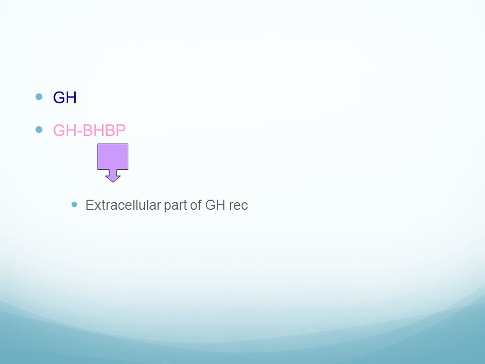 GH GH-BHBP Extracellular part of GH rec