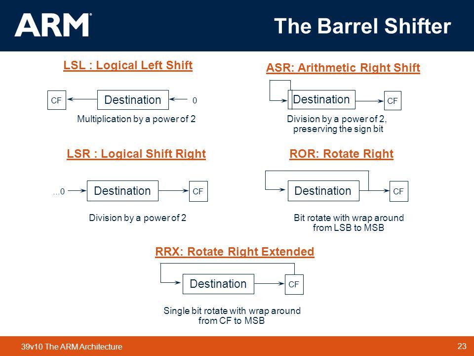 The Barrel Shifter LSL : Logical Left Shift