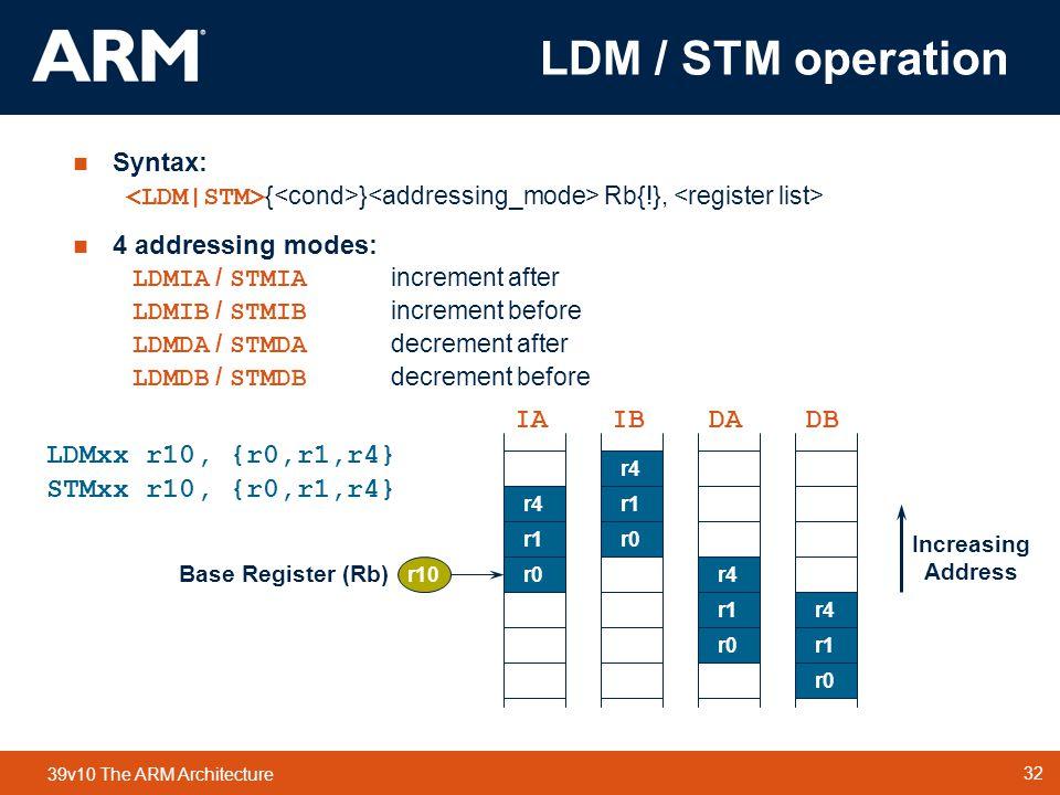LDM / STM operation IA IB DA DB LDMxx r10, {r0,r1,r4}