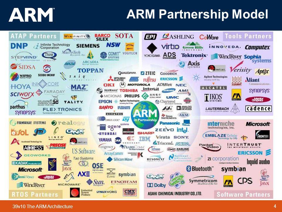 ARM Partnership Model