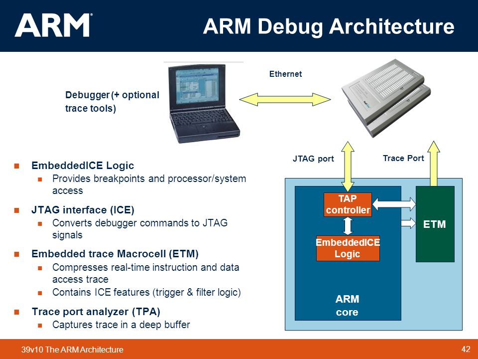 ARM Debug Architecture