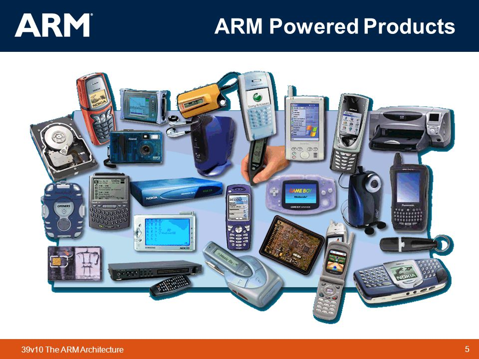 ARM Powered Products