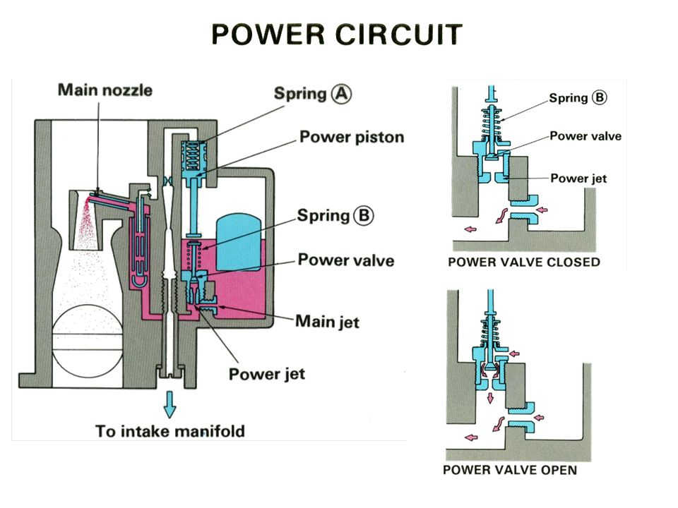 Power Circuit