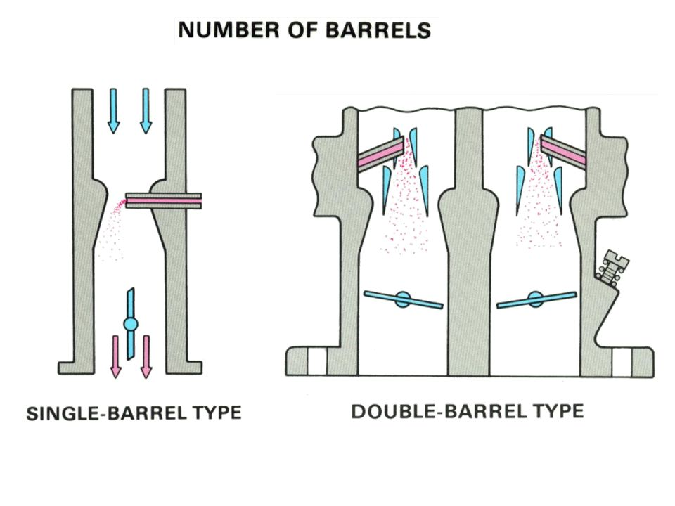 Number Barrel