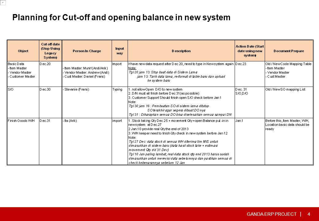 Planning for Cut-off and opening balance in new system