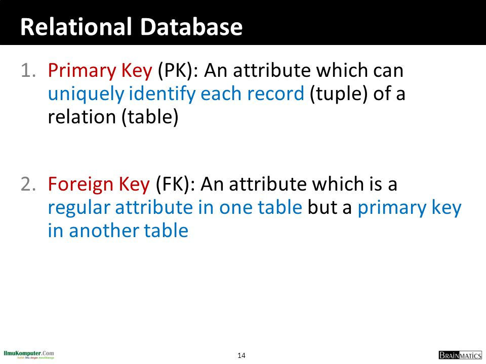 Relational Database Primary Key (PK): An attribute which can uniquely identify each record (tuple) of a relation (table)