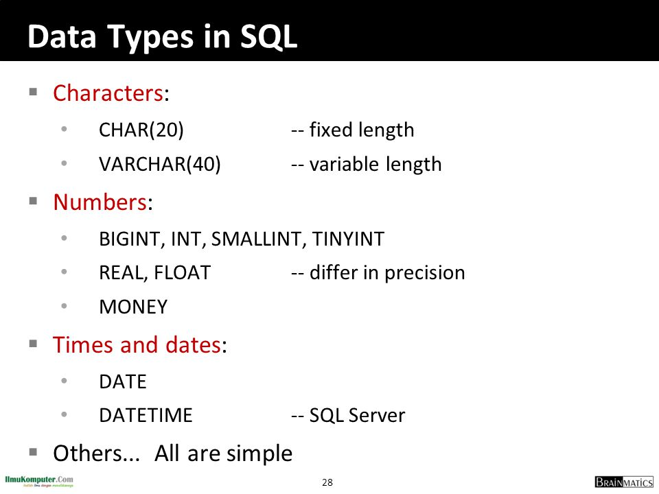 Data Types in SQL Characters: Numbers: Times and dates: