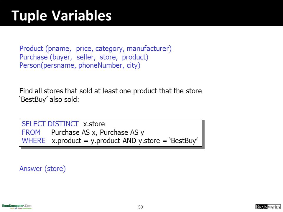 Tuple Variables Product (pname, price, category, manufacturer)