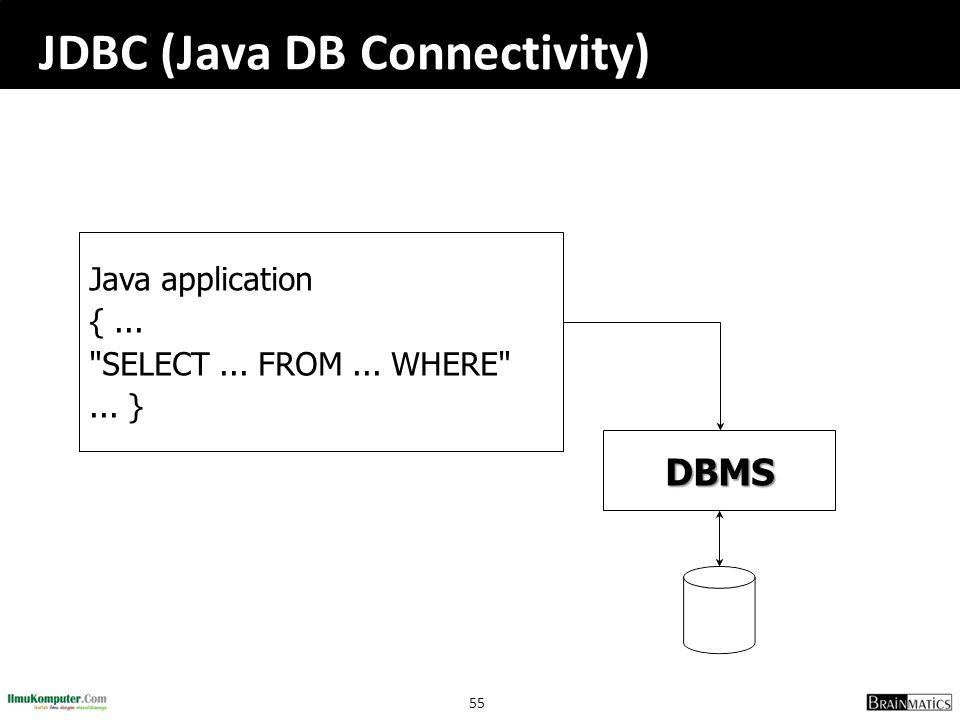 JDBC (Java DB Connectivity)