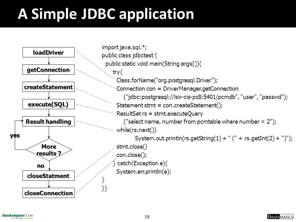 A Simple JDBC application