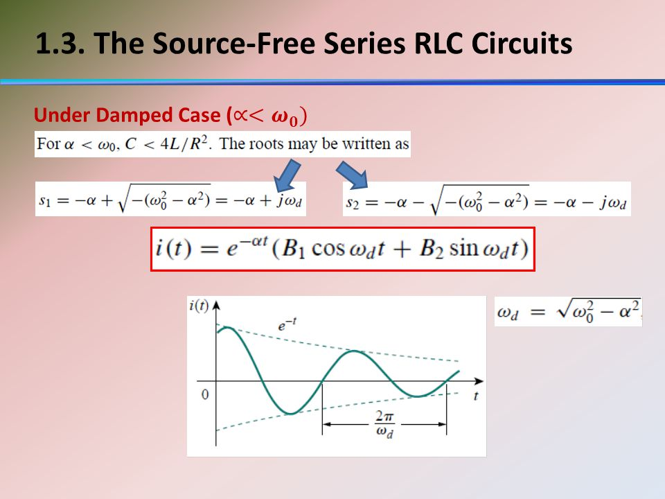 1.3. The Source-Free Series RLC Circuits