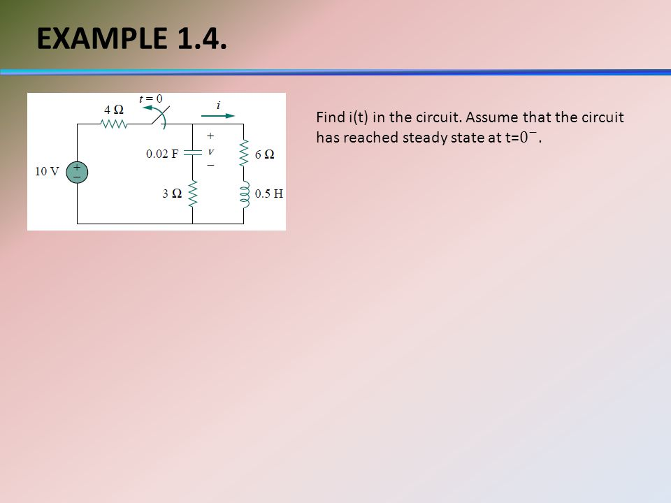 EXAMPLE 1.4. Find i(t) in the circuit. Assume that the circuit has reached steady state at t= 0 − .