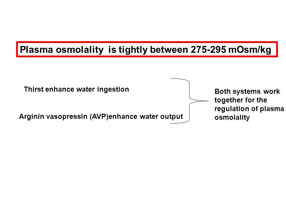 Plasma osmolality is tightly between 275-295 mOsm/kg