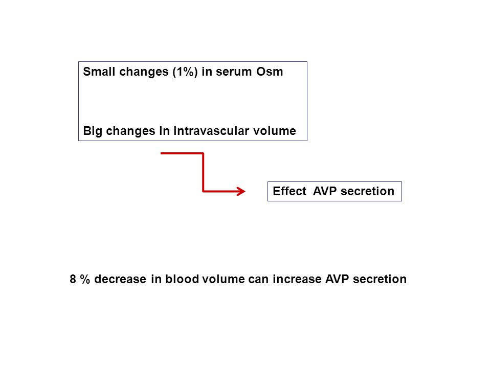 Small changes (1%) in serum Osm