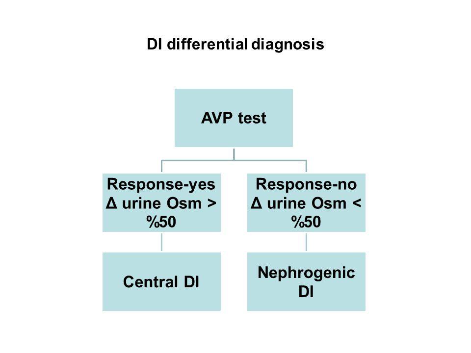 DI differential diagnosis