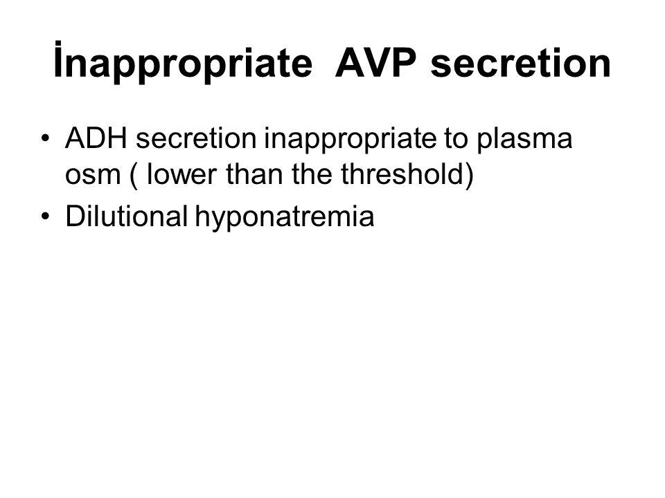 İnappropriate AVP secretion