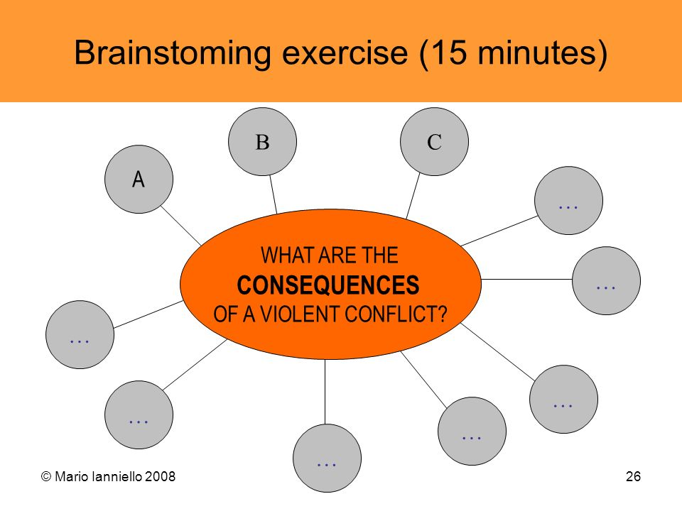 Brainstoming exercise (15 minutes)