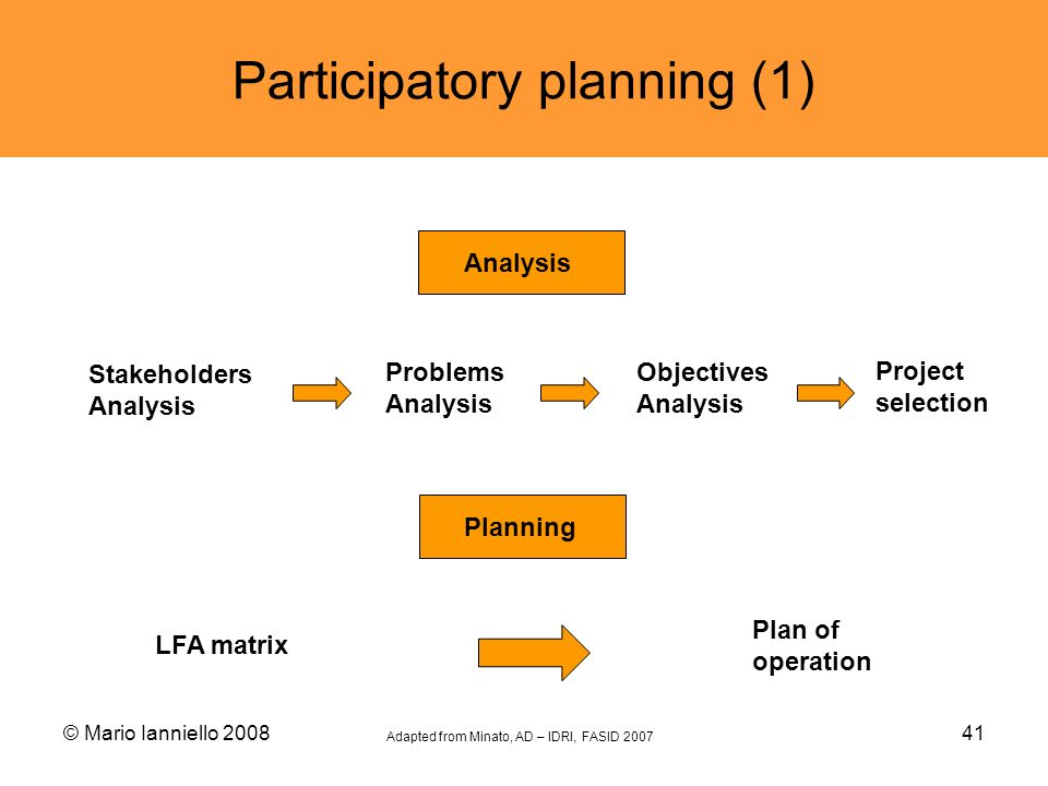 Participatory planning (1)