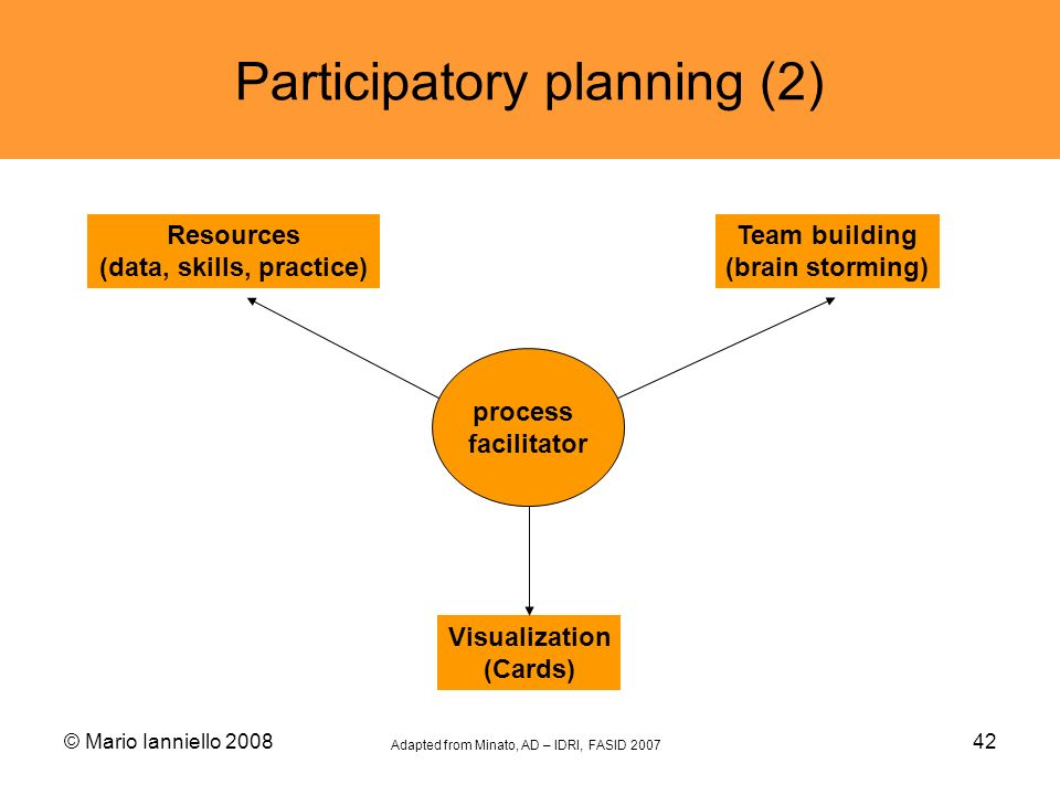 Participatory planning (2)