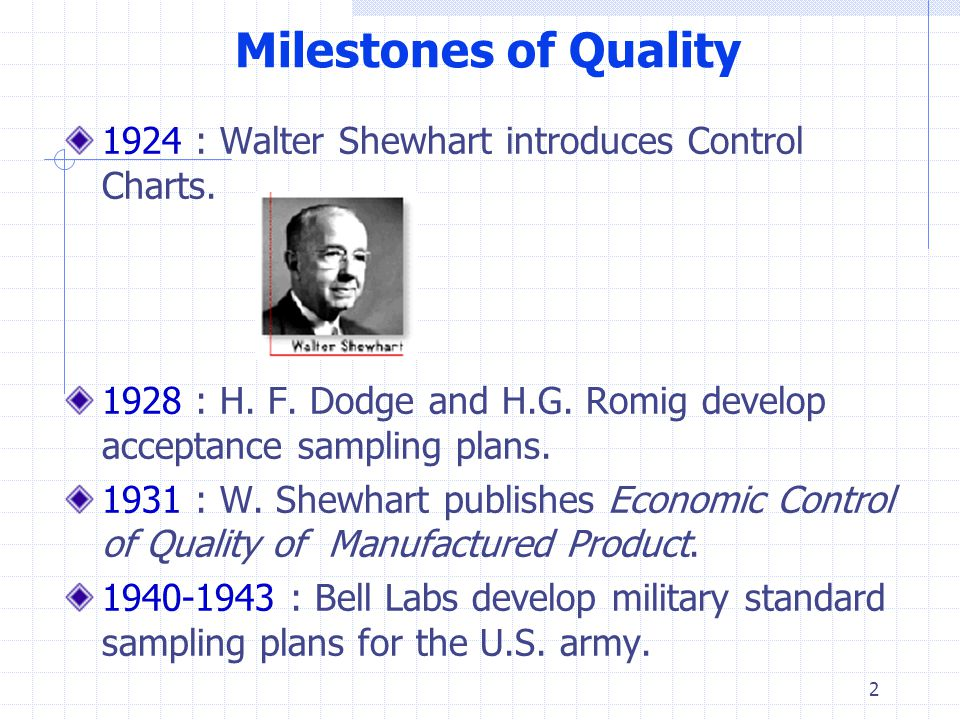 Milestones of Quality 1924 : Walter Shewhart introduces Control Charts. 1928 : H. F. Dodge and H.G. Romig develop acceptance sampling plans.