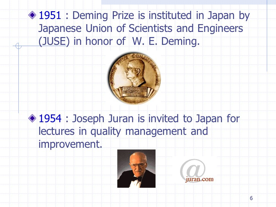 1951 : Deming Prize is instituted in Japan by Japanese Union of Scientists and Engineers (JUSE) in honor of W. E. Deming.