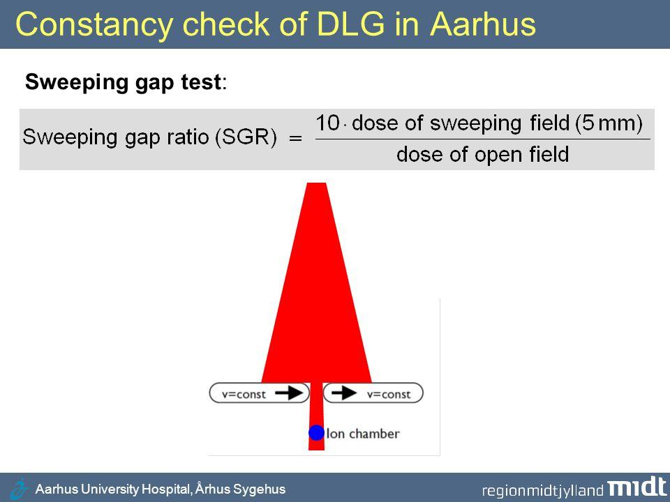 Constancy check of DLG in Aarhus