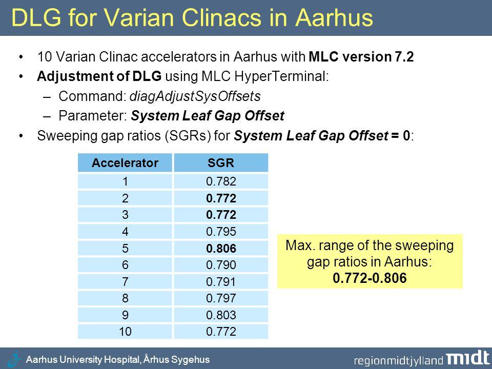 DLG for Varian Clinacs in Aarhus