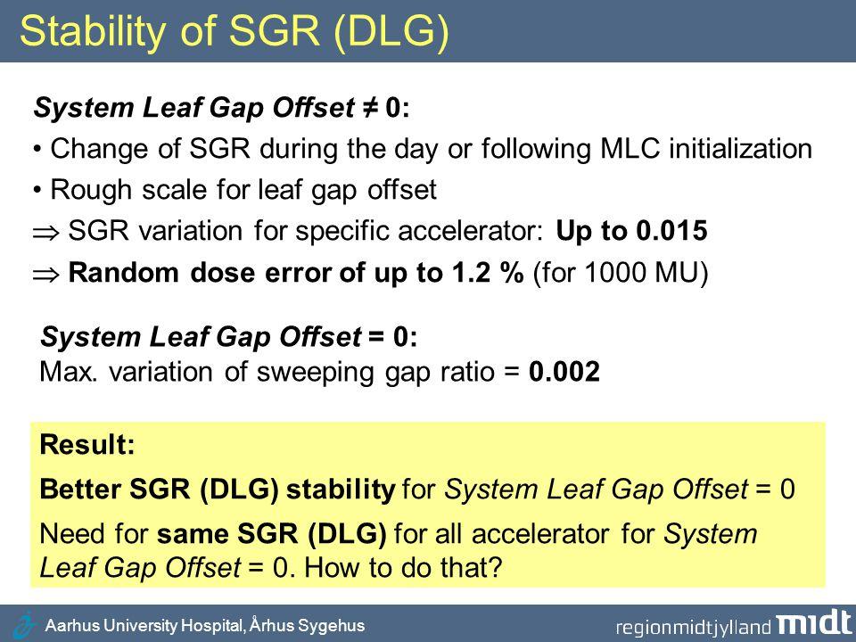 Stability of SGR (DLG) System Leaf Gap Offset ≠ 0: