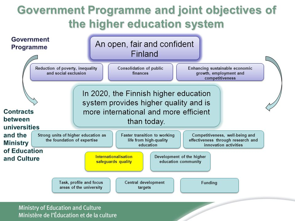 Government Programme and joint objectives of the higher education system
