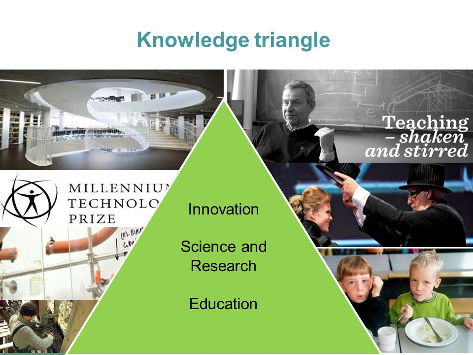 Knowledge triangle Innovation Science and Research Education