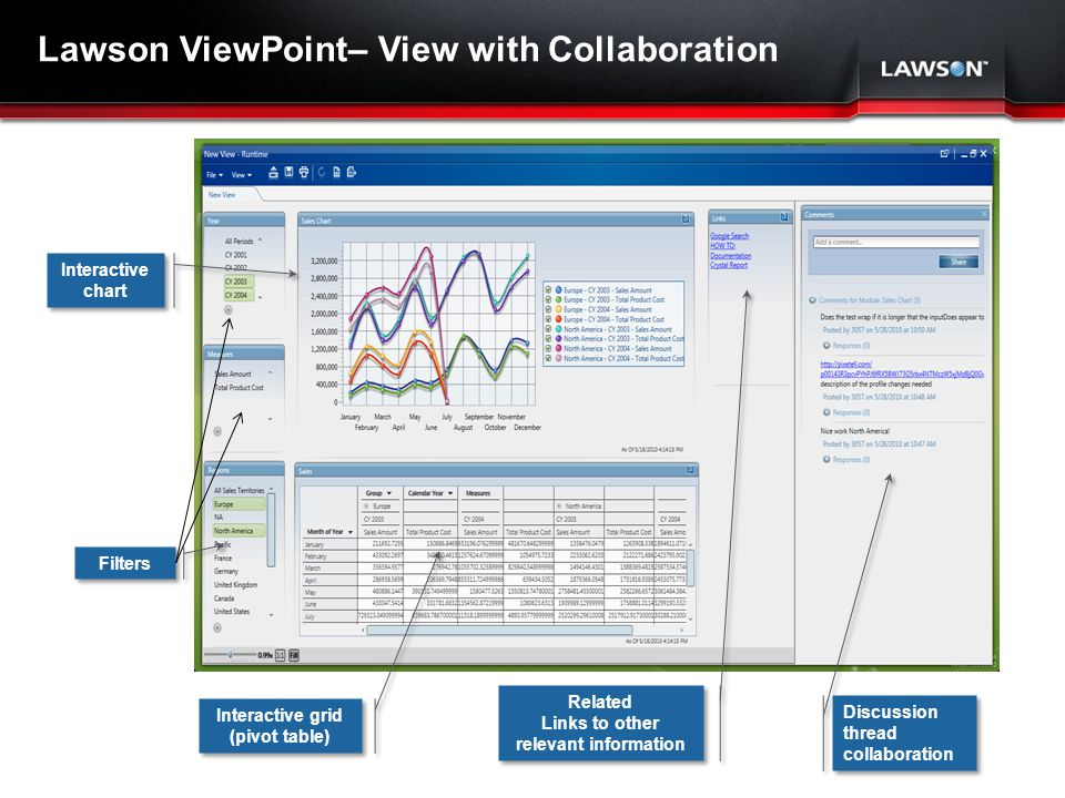 Lawson ViewPoint– View with Collaboration