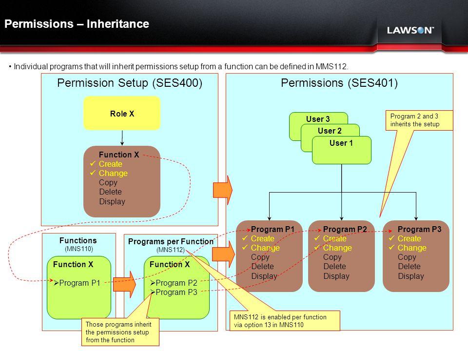 Permission Setup (SES400)
