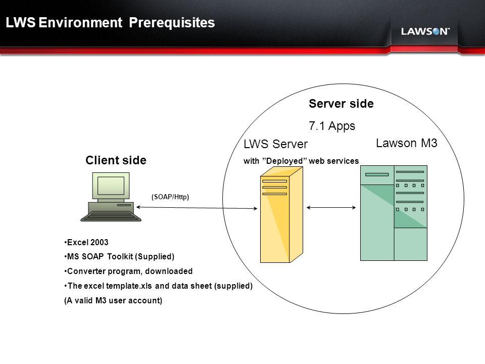 LWS Environment Prerequisites