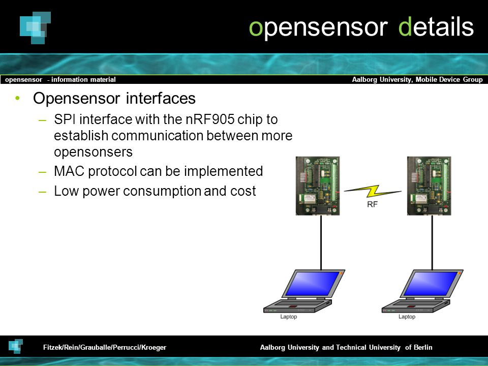 opensensor details Opensensor interfaces