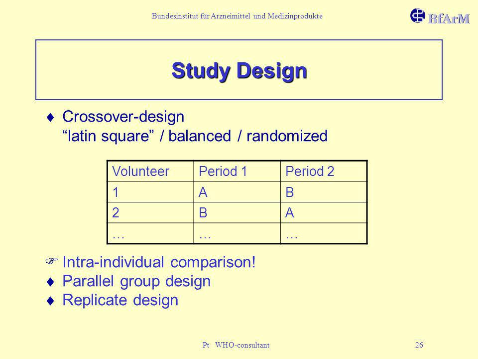 Study Design Crossover-design latin square / balanced / randomized