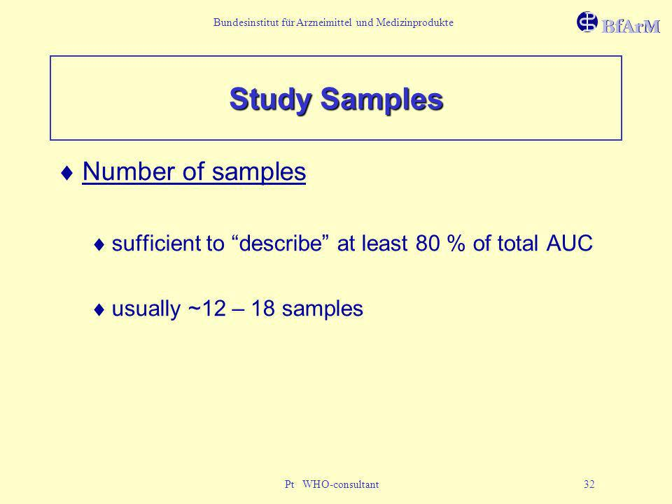 Study Samples Number of samples