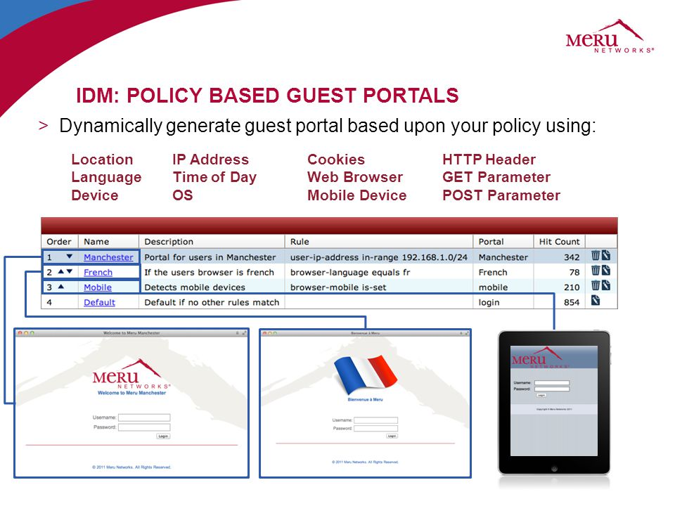 IDM: POLICY BASED GUEST PORTALS