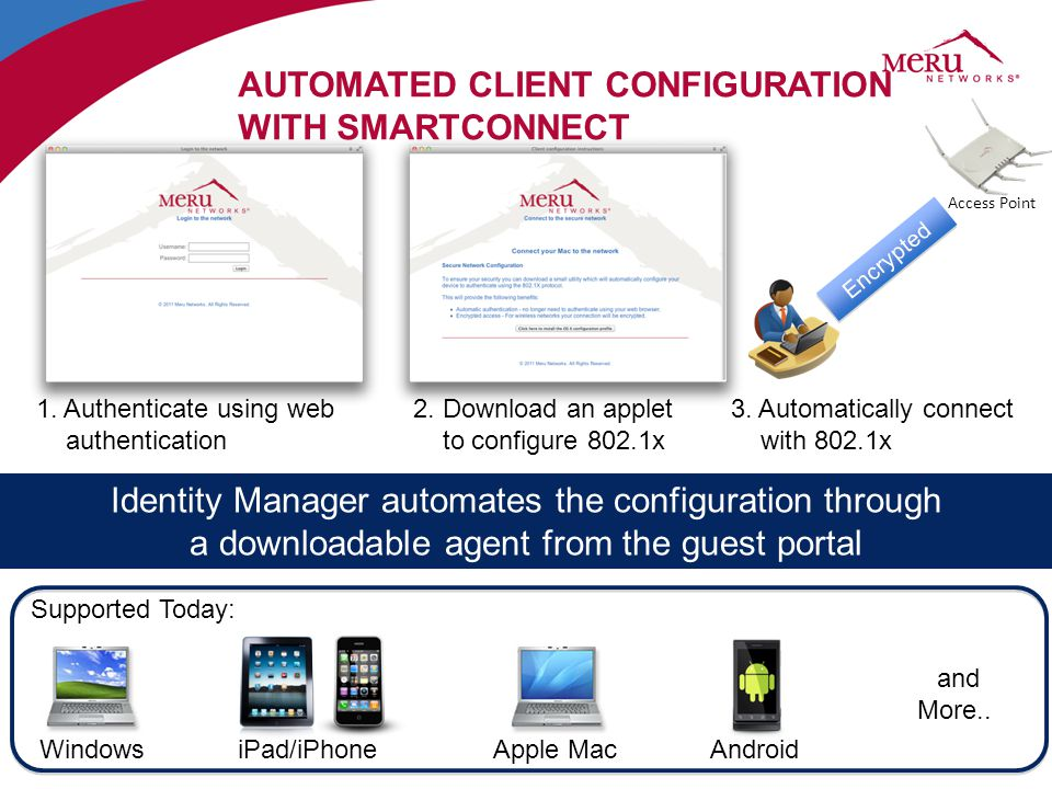 AUTOMATED CLIENT CONFIGURATION WITH SMARTCONNECT