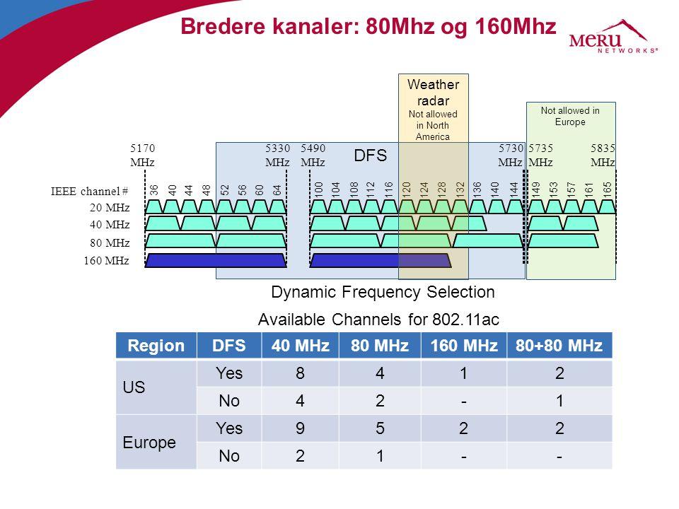 Bredere kanaler: 80Mhz og 160Mhz