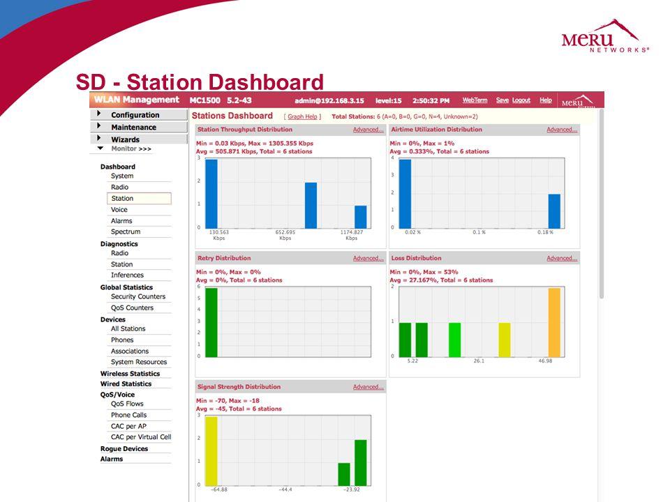 SD - Station Dashboard