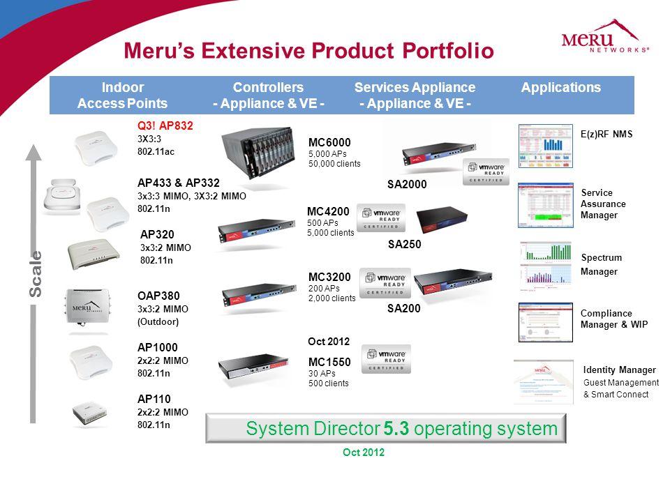 Meru's Extensive Product Portfolio
