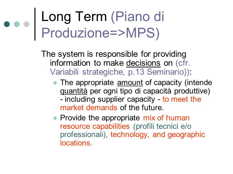 Long Term (Piano di Produzione=>MPS)