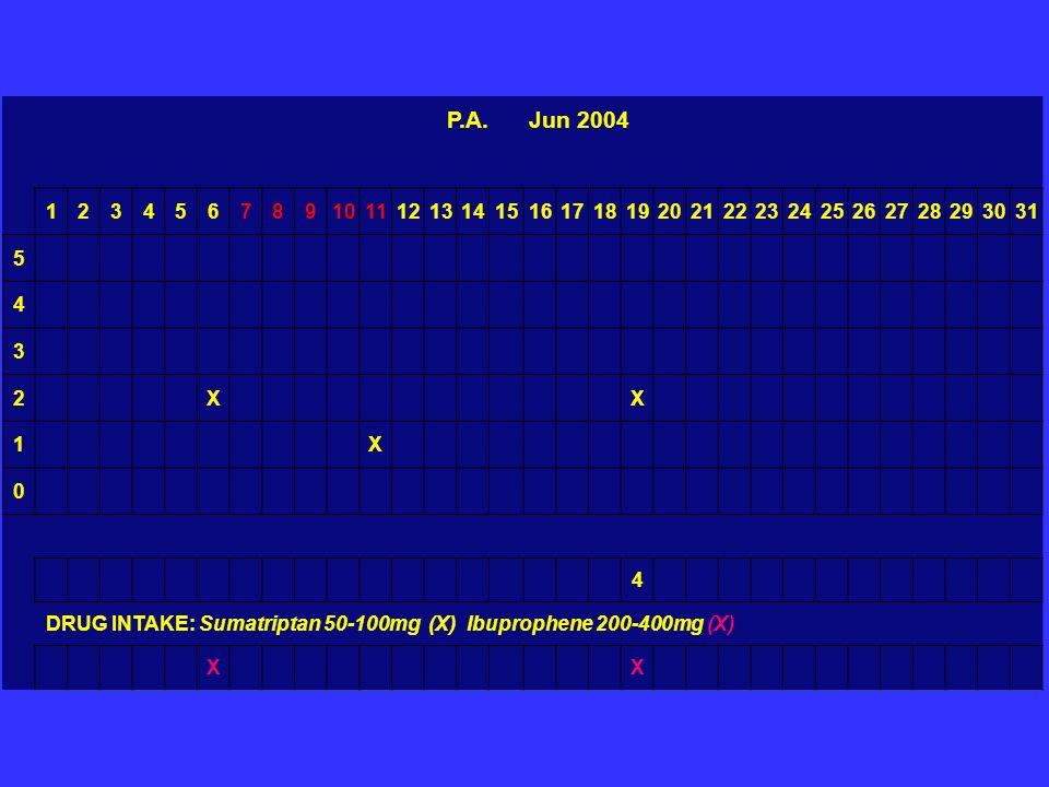 P.A. Jun 2004 1. 2. 3. 4. 5. 6. 7. 8. 9. 10. 11. 12. 13. 14. 15. 16. 17. 18. 19.