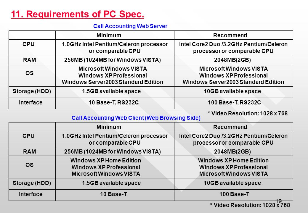 11. Requirements of PC Spec.