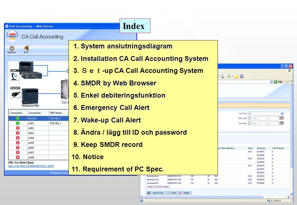 Index 1. System anslutningsdiagram