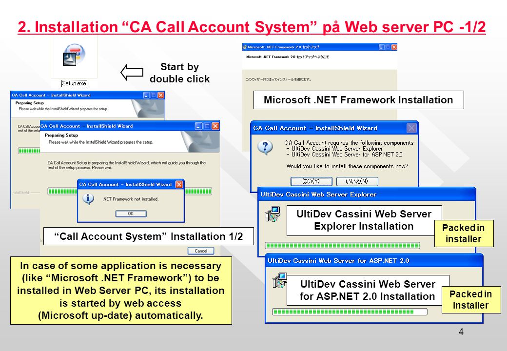 2. Installation CA Call Account System på Web server PC -1/2