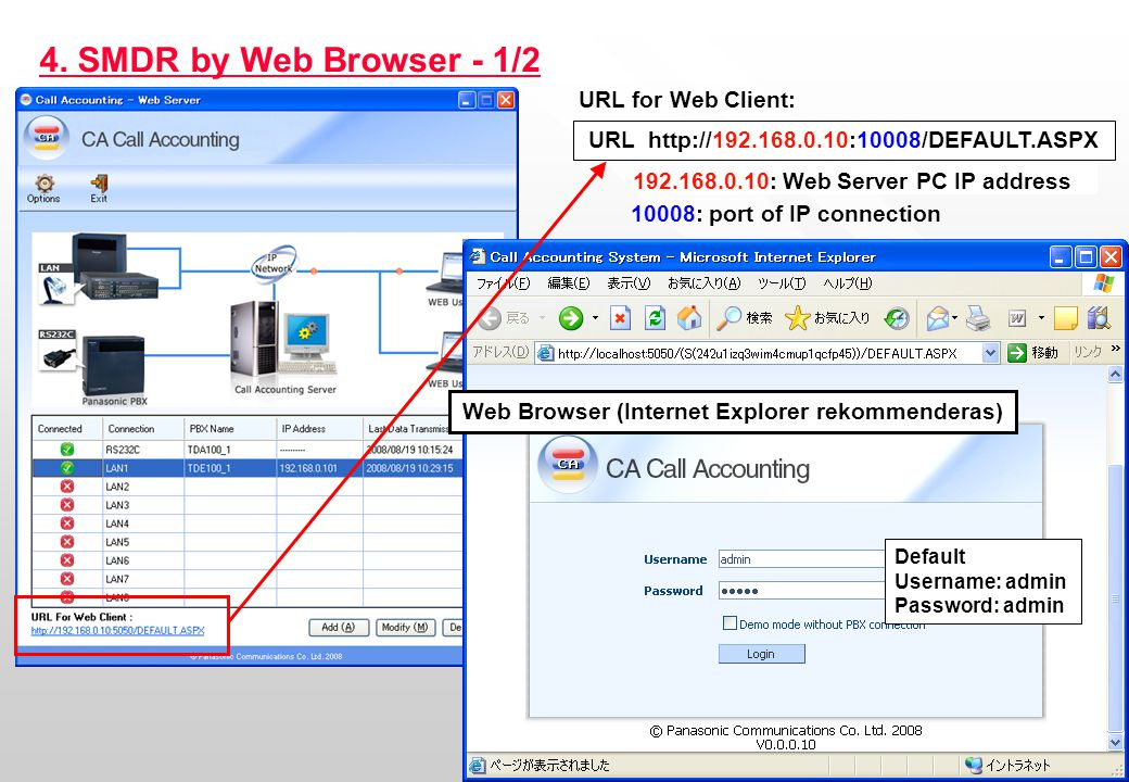 4. SMDR by Web Browser - 1/2 URL for Web Client: