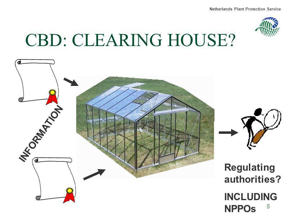 CBD: CLEARING HOUSE INFORMATION Regulating authorities