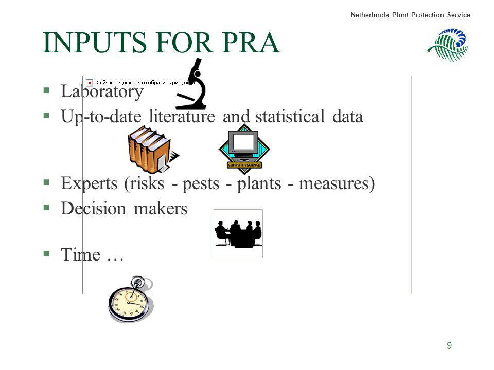 INPUTS FOR PRA Laboratory Up-to-date literature and statistical data